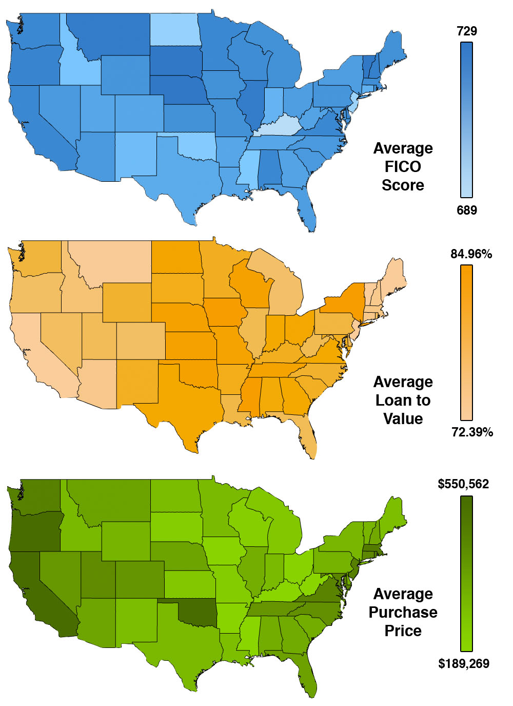 FICO, LTV, and Purchase Prices Across the Country