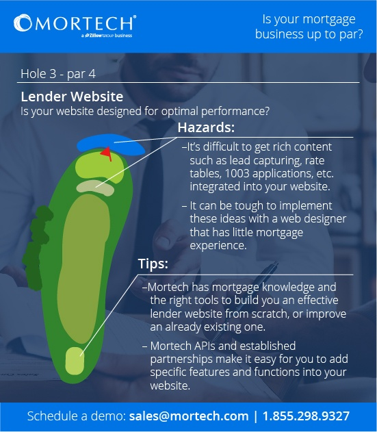 MBA   Lender Website   Mortgage Website