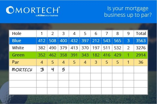 MBA-Scorecard-Hole3-01.jpg