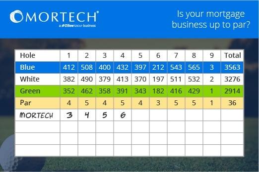 MBA-Scorecard-Hole4-01.jpg