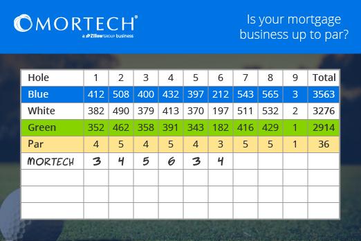 MBA-Scorecard-Hole6-01.png