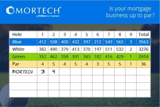 MBA-Scorecard-Week3-01.jpg