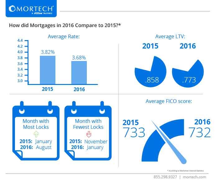 Mortech-2016comparison-01.jpg