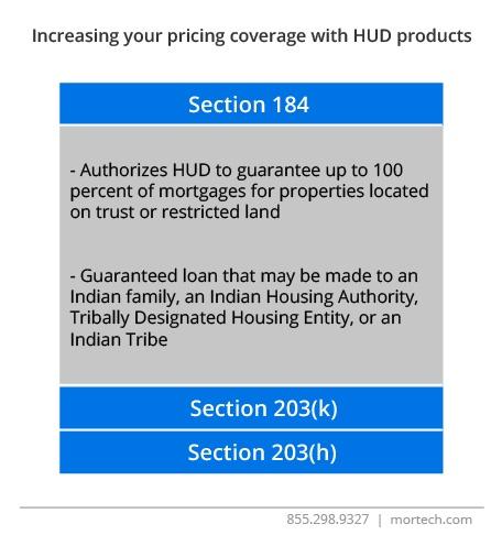 HUD-Products-Grid-05.jpg