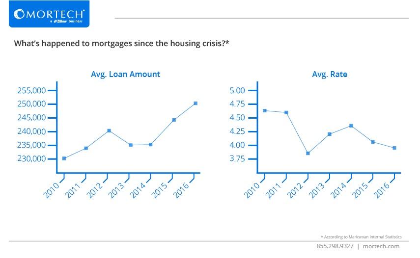 HousingCrisisData-03.jpg
