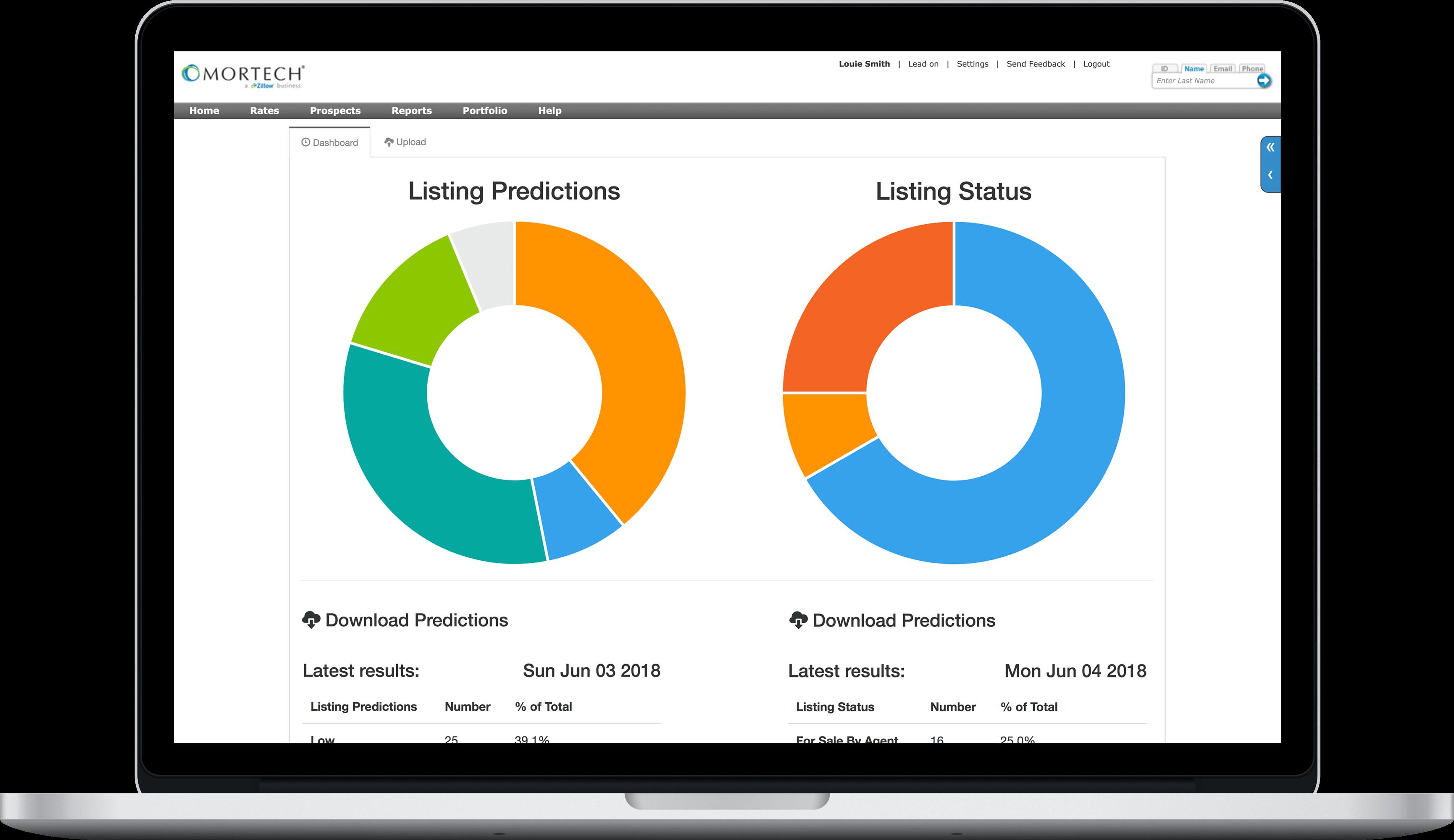 portProtection-results-website
