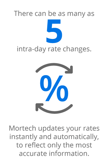 Marksman updates your rates instantly and automatically to reflect only the most accurate information